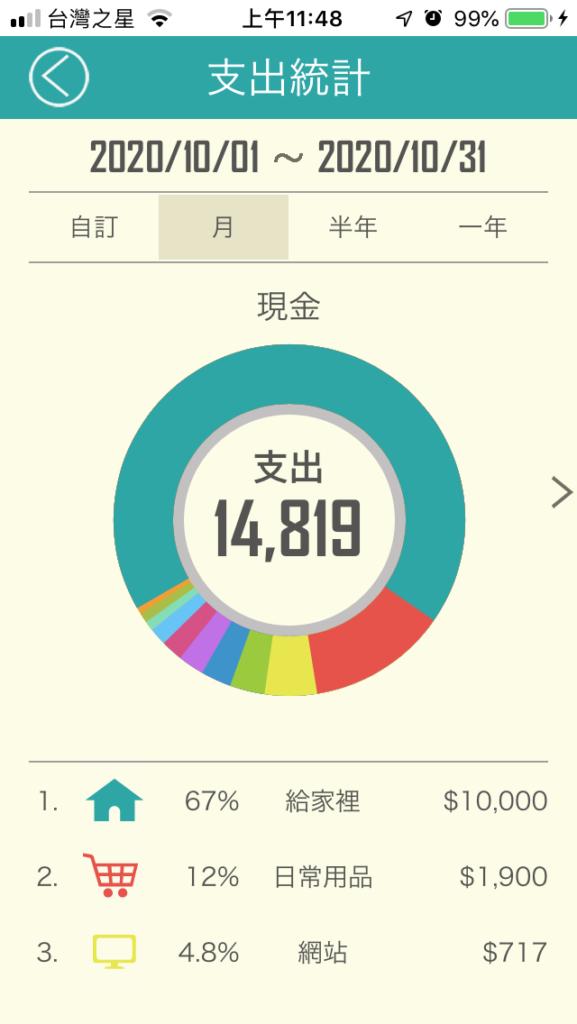 記帳app(ahorro)